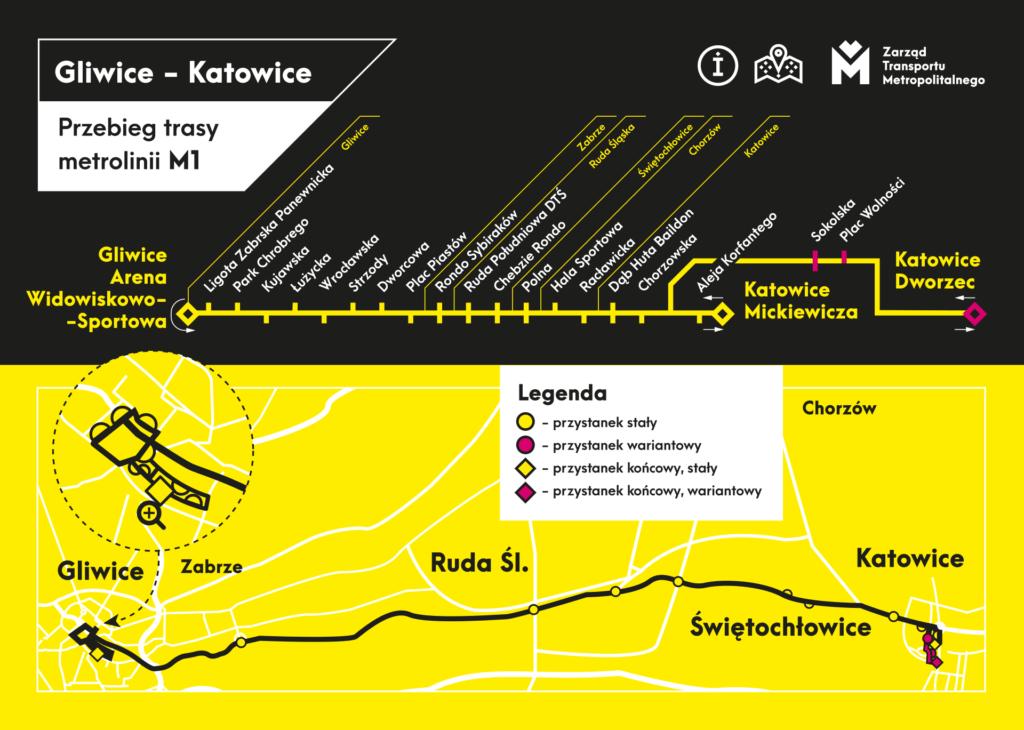 Trasa linii w kierunku Gliwic: Katowice Mickiewicza 01* (Katowice Dworzec 07 – Katowice Plac Wolności 03 – Katowice Sokolska 01) – Dąb Huta Baildon 01 – Chorzów Hala Sportowa 01 – Świętochłowice Polna 01 – Chebzie Rondo 04 – Ruda Południowa DTŚ 02 – Zabrze Rondo Sybiraków 02 – Gliwice Dworcowa 01 – Gliwice Strzody 01 – Gliwice Łużycka 01 – Gliwice Park Chrobrego 01 – Ligota Zabrska Panewnicka 02 – Gliwice Arena Widowiskowo Sportowa 02Trasa linii w kierunku Katowic: Gliwice Arena Widowiskowo Sportowa 02 – Gliwice Kujawska 02 – Gliwice Wrocławska 01 – Gliwice Plac Piastów 06 – Zabrze Rondo Sybiraków 01 – Ruda Południowa DTŚ 01 – Chebzie Rondo 02 – Świętochłowice Polna 02 – Chorzów Racławicka 01 – Dąb Huta Baildon 02 – Katowice Chorzowska 02 – (Katowice Sokolska 05 – Katowice Dworzec 07) Katowice Aleja Korfantego 02* - Katowice Mickiewicza 01*